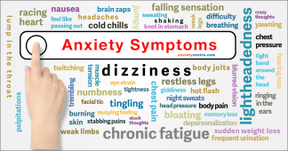 anxiety-symptoms.png